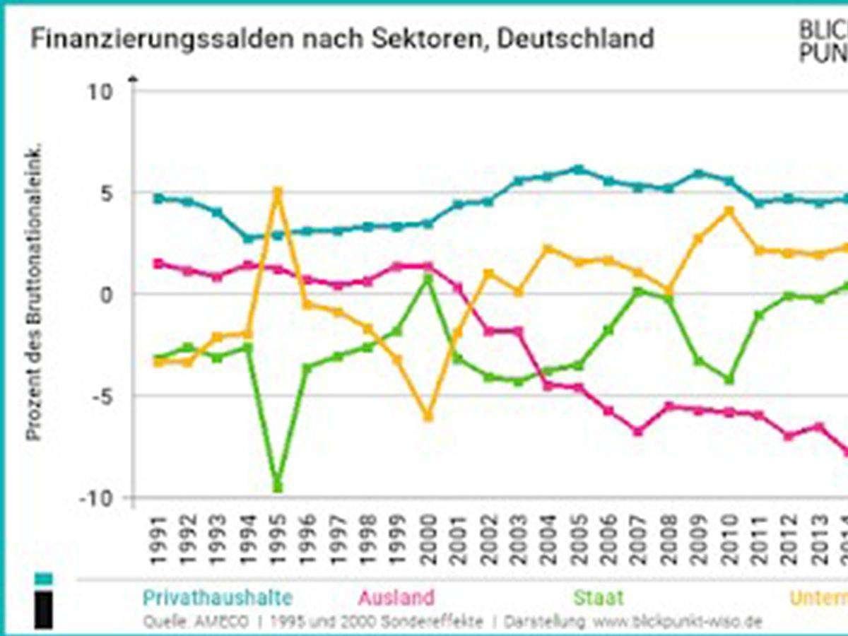 legislazione tedesca relativa agli investimenti esteri