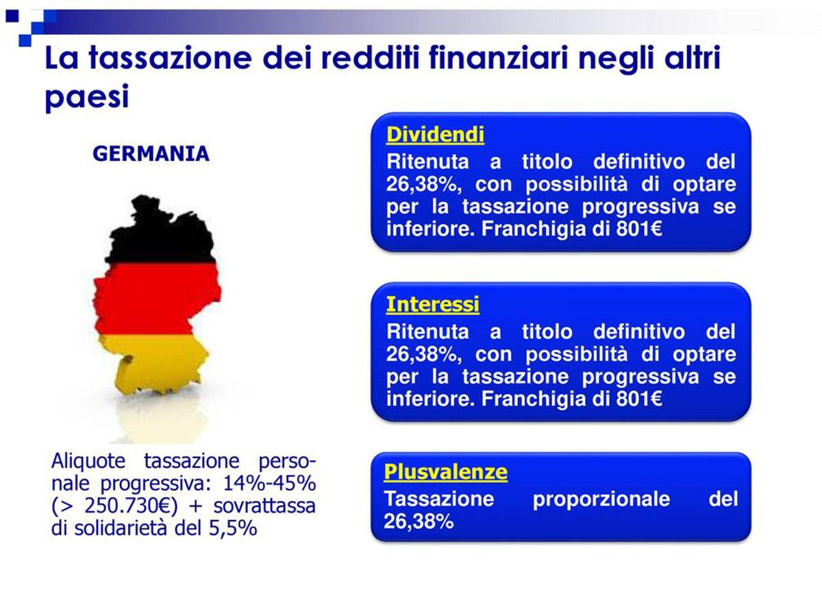 tassazione dei dividendi in germania